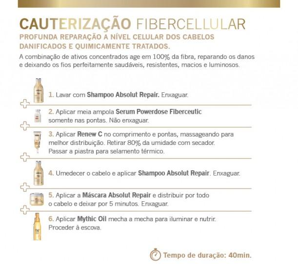 caut-fiber-611x543